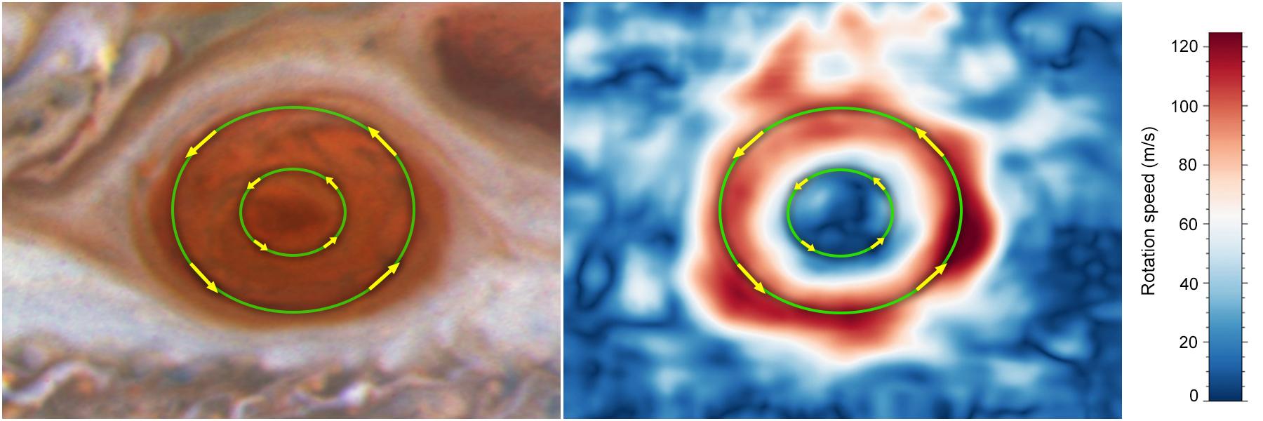 Dua gambar yang menunjukkan arah angin di sekitar Bintik Merah Besar Jupiter