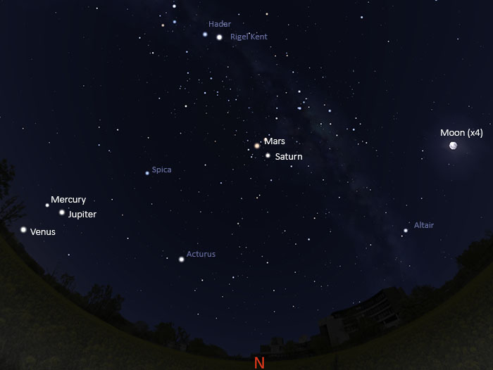 Line up of five bright planets and the Moon on August 17