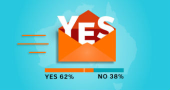 An illustration shows the word 'yes' emerging from an open envelope, over a map of Australia.