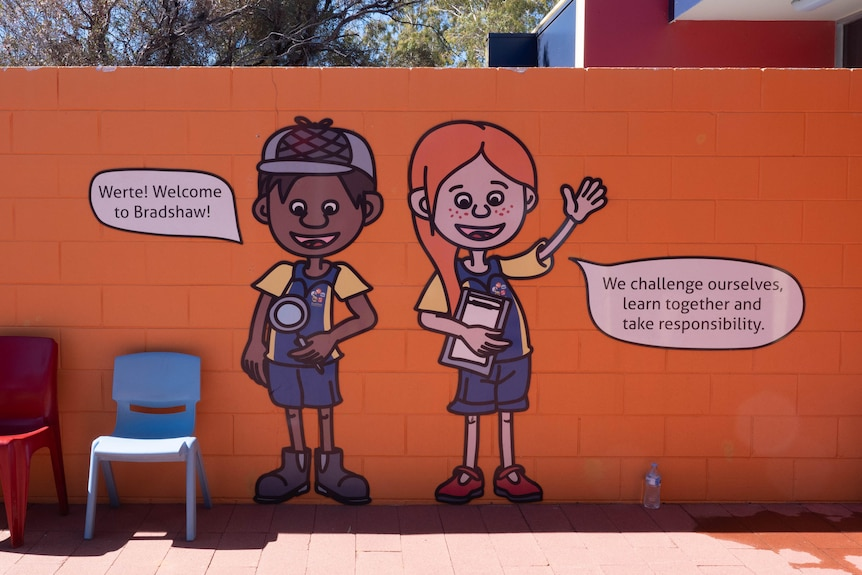 A mural on the wall of a school, depicting children