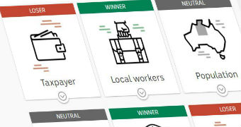 An image of the Winners and Losers tiles
