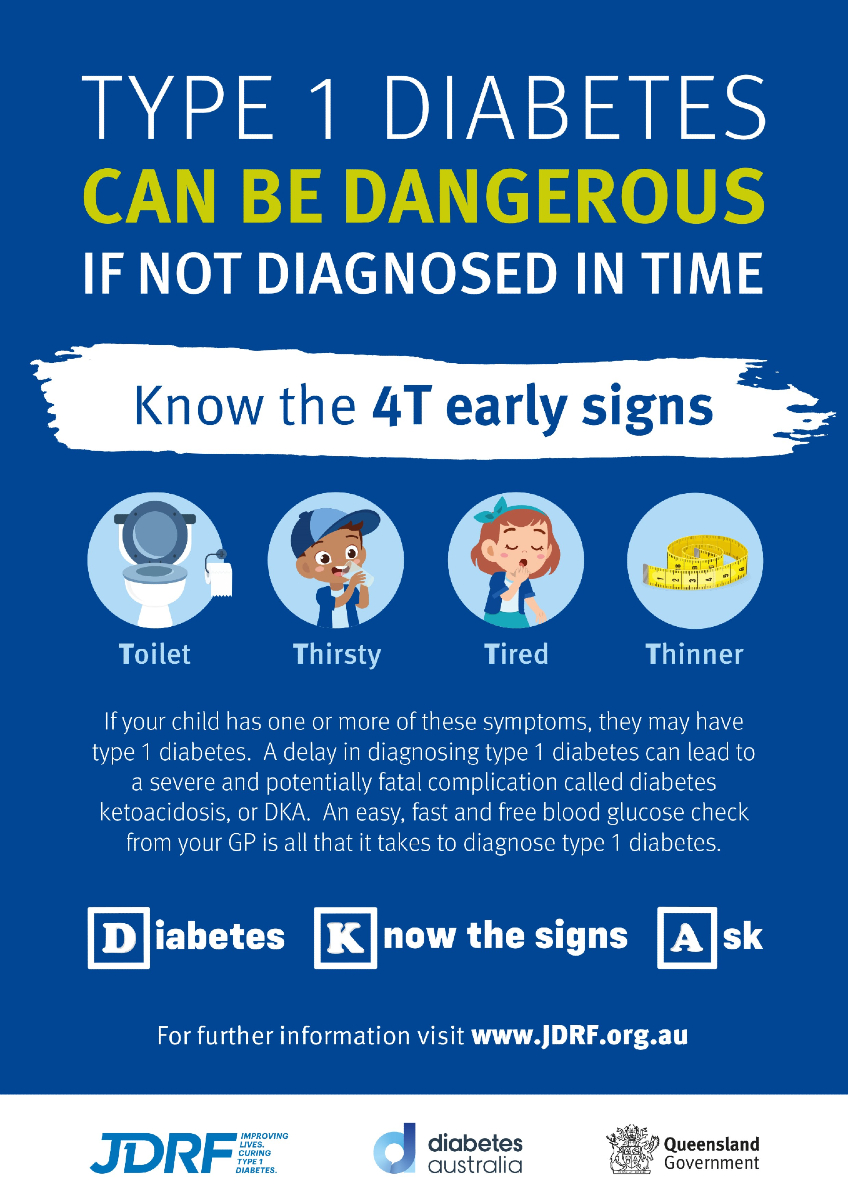 A poster showing warning signs of type 1 diabetes with thirst, thinner, toileting and tired