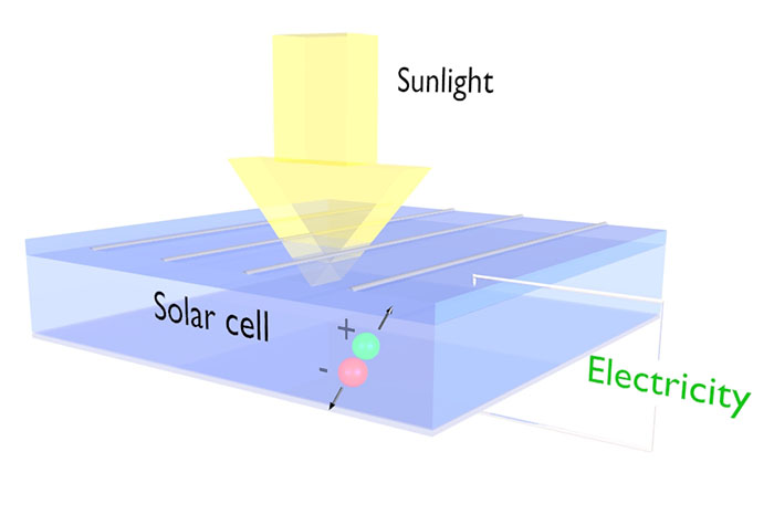 Illustration of a silicon solar cell