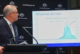 """Scott Morrison looks at a chart titled """"where we are now"""" on a screen during a press conference."""