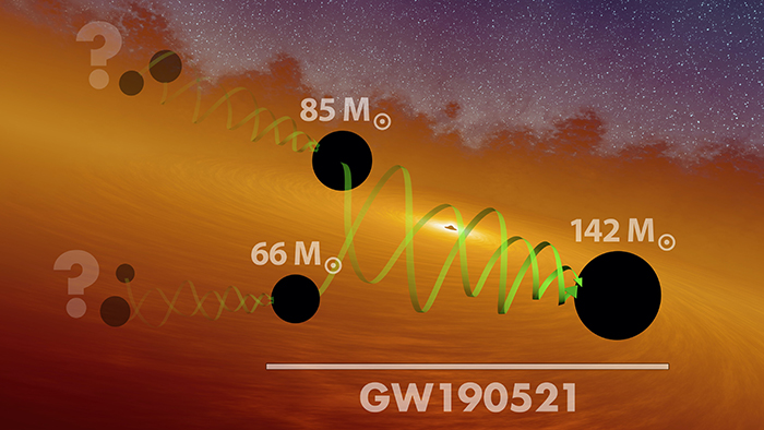 This artist's concept illustrates a hierarchical scheme for the merging black holes of GW190521.