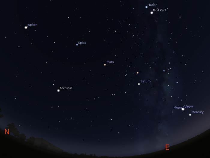 Position of planets - Mercury, Venus, Mars, Jupiter and Saturn - on February 6