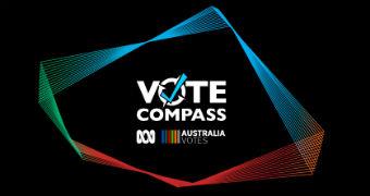 Vote Compass