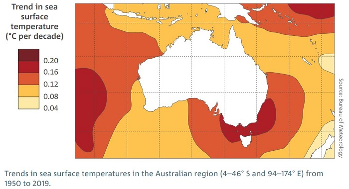 Map of oceans around Australia showing red to the south east where oceans have warmed at over 0.16 degrees per decade