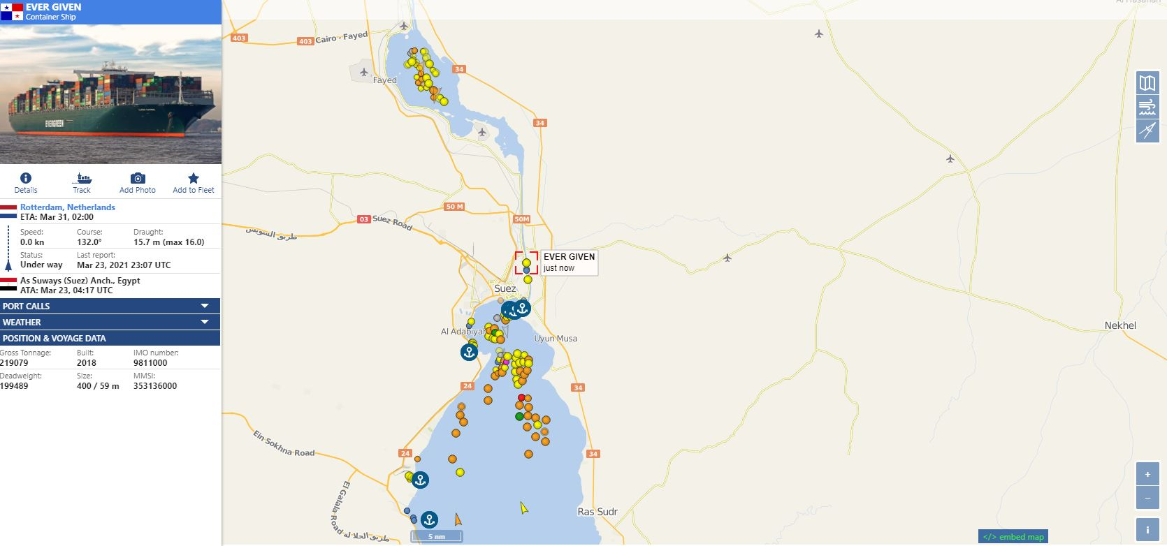 A map of the Suez Canal with multiple dots on either side of the route representing waiting ships.