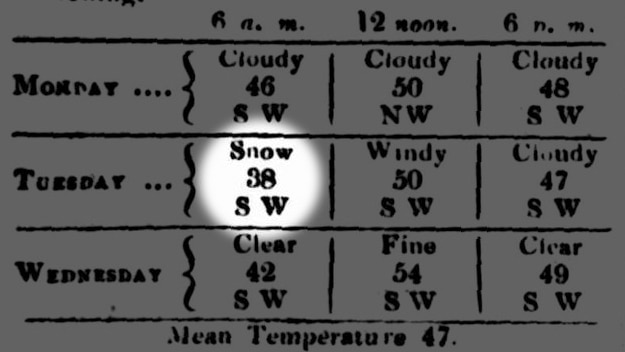 A newspaper article with snow as the forecast