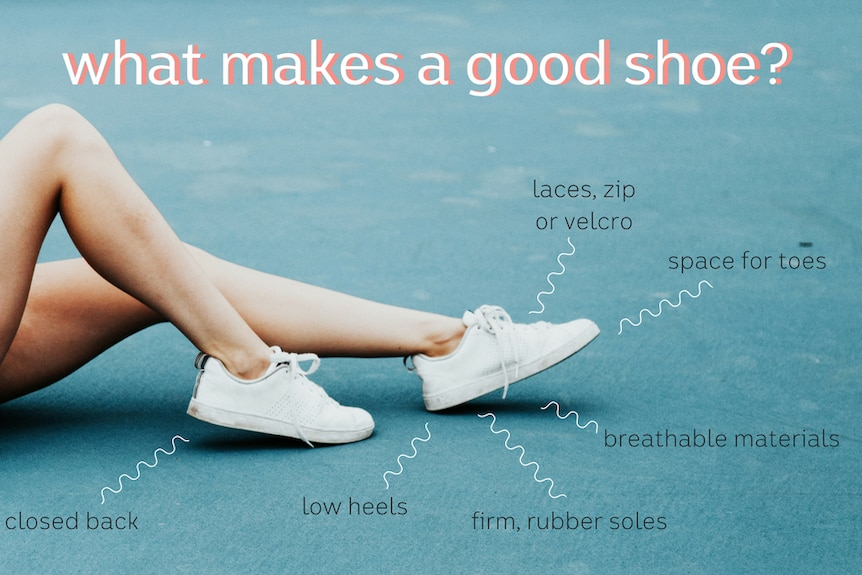 Graphic of what makes a good shoe: laces, space for toes, firm soles, low heels, closed back, breathable materials.