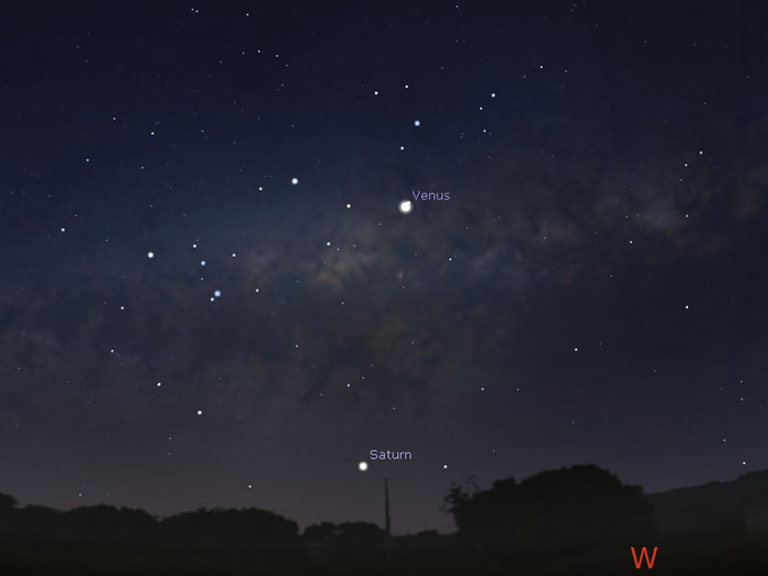 Sky map showing Venus in Sagittarius