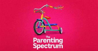 The Parenting Spectrum graphic