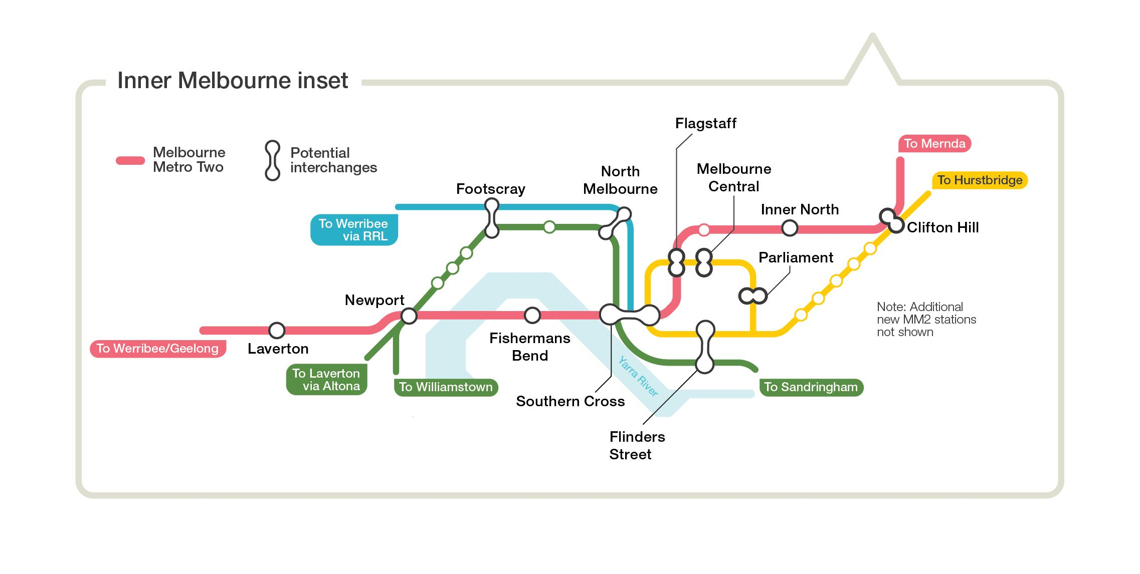 A graphic showing proposed underground rail for Melbourne.
