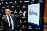 Josh Frydenberg gestures to a screen showing slides.