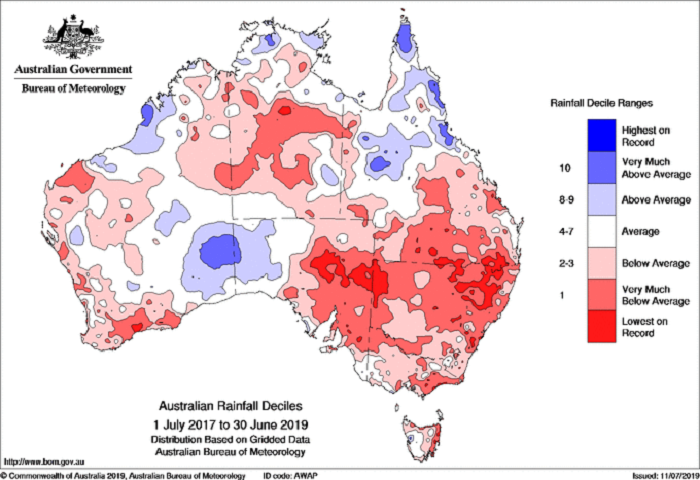 Map of Australia red indicating below average rain for all but a watch on the SA/WA border, parts of the north coast N QLD.