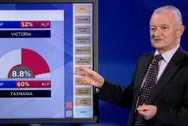 Green pointing to graphics about swings on touchscreen