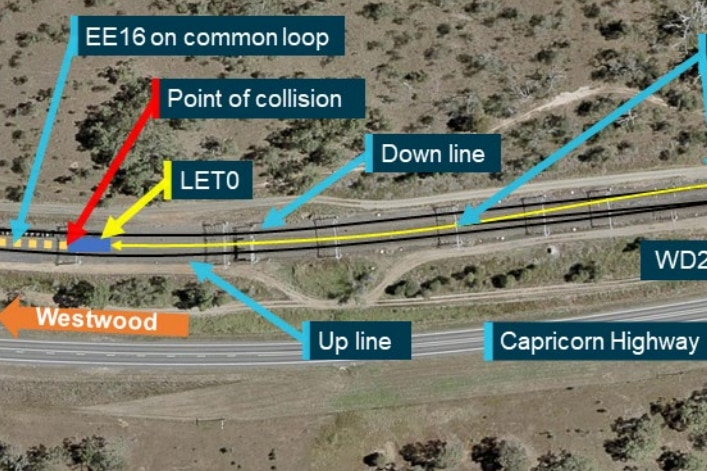 A diagram showing the route a train took before it crashed.