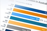 Australia completes its 100th census