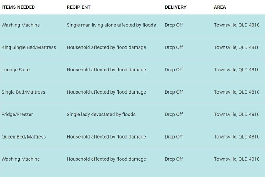 An image of the GIVIT website which lists items needed by flood impacted Townsville residents.