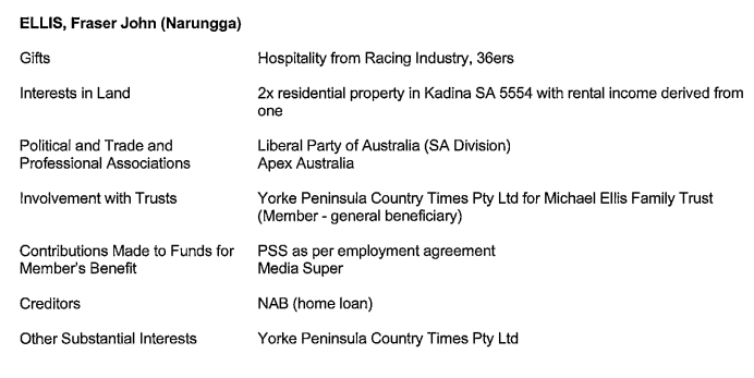 Fraser John Ellis's list of interests as tabled in parliament, which includes that of his family's newspaper.