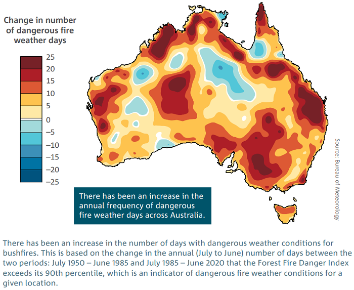 Mostly red and yell ow map of Australia showing areas where high fire danger days have increased.