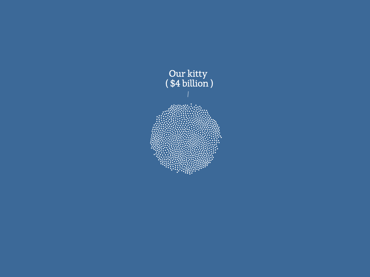 A mass of dots, each dot representing $4 million, that represents the $4 billion we'd spend a year on climate change.