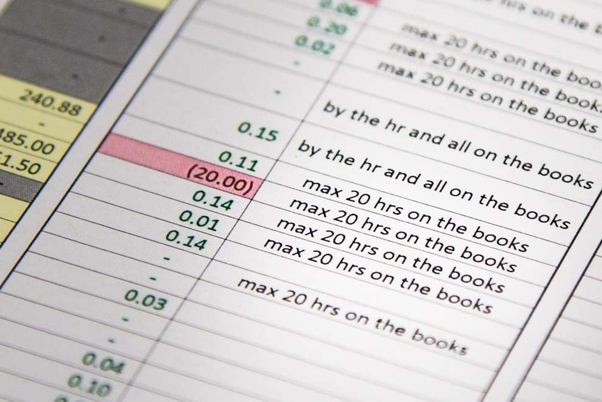 "The note ""max 20 hrs on the books"" is repeated several times in a column of a spreadsheet."