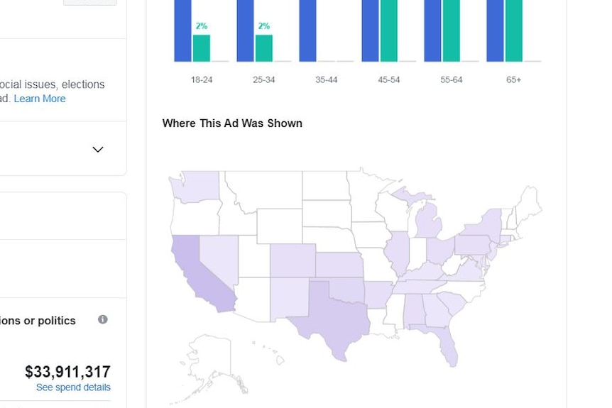 A map showing the states of the US and comparing where the ad was most seen. Texas and California were targeted.