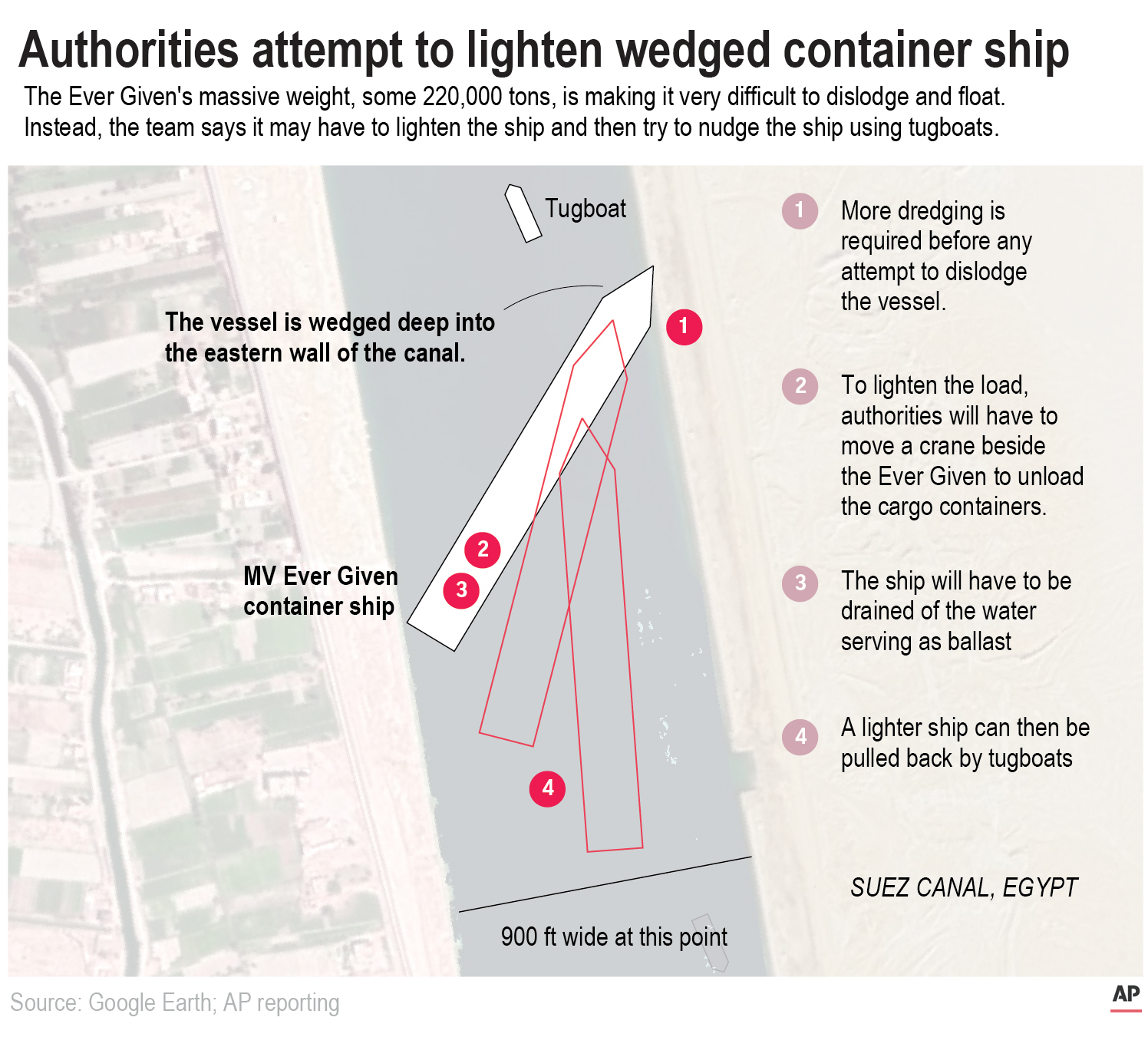 A graphic of a map showing a large ship that has become stuck on the edge of a canal