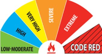 A fire danger rating sign shows the degrees of severity of fire danger.