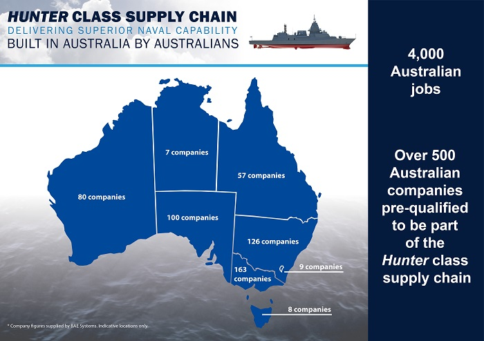 An infographic shows how many companies in each state are expected to be engaged in frigate-building.