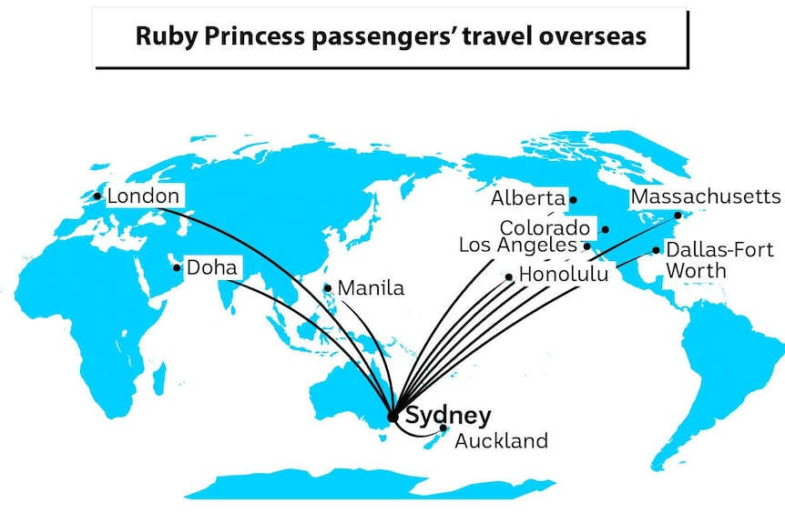 A map showing several locations around the world where passengers went.