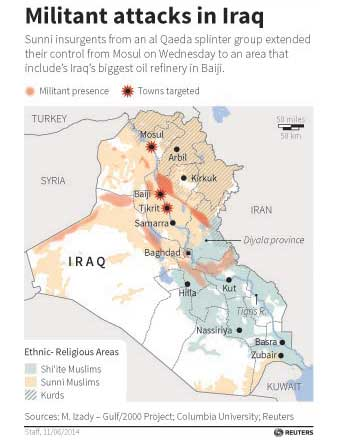 Map of Iraq highlighting its ethnic divide and locating towns under attack from Sunni insurgents.