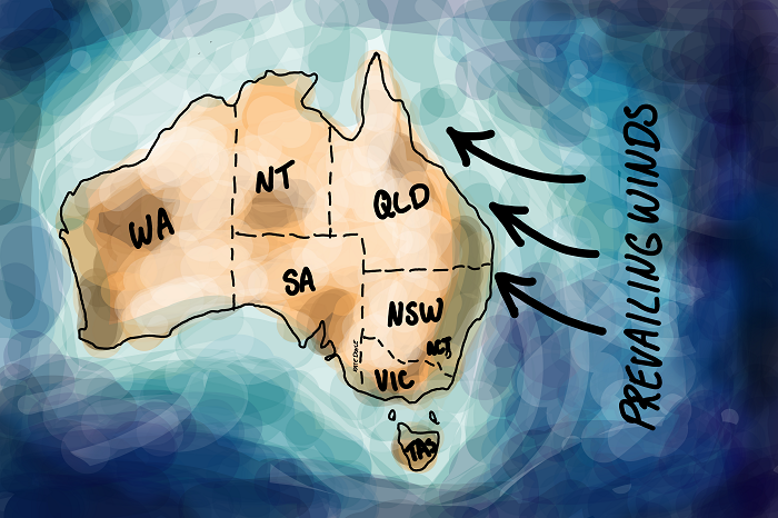 Map of Australia showing the prevailing winds from the south east going up the Qld coast.