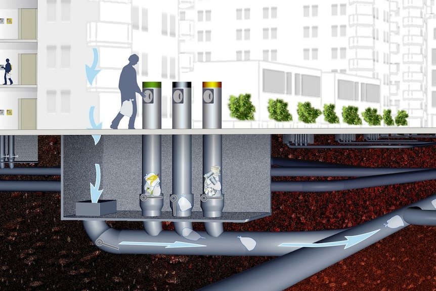 Underground pipes are fed by chutes which suck the rubbish to a central location.