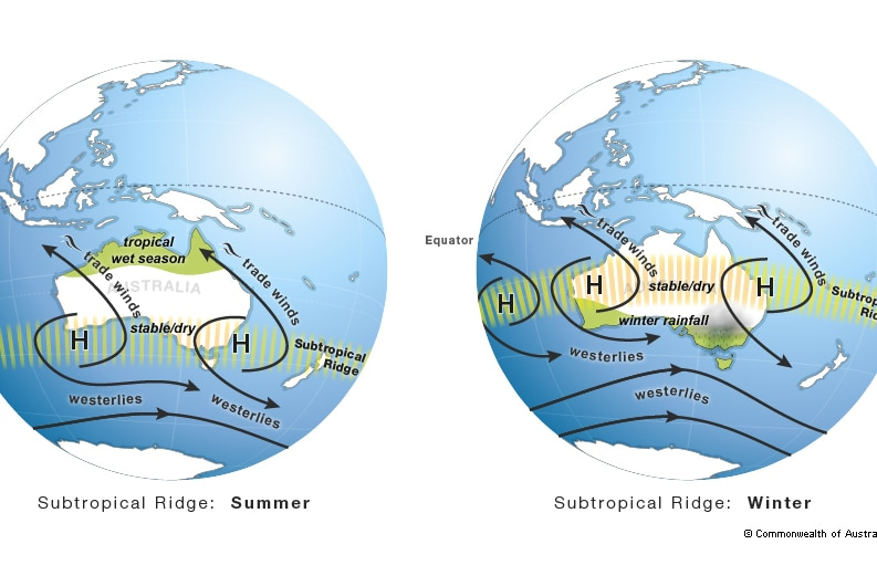 map showing subtropical ridge moving south in winter