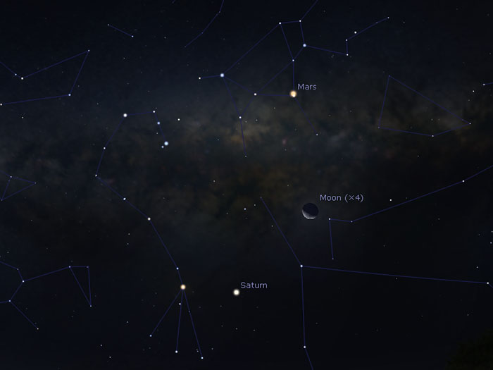Sky map of Mars in Sagittarius (the teapot)