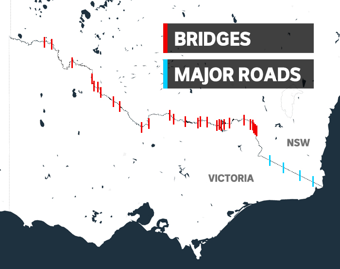 A map of road and bridge border crossings between NSW and Victoria.