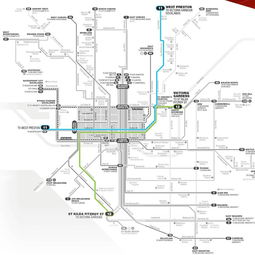 Melbourne's tram services, included the new route 12, and the improved route 11.