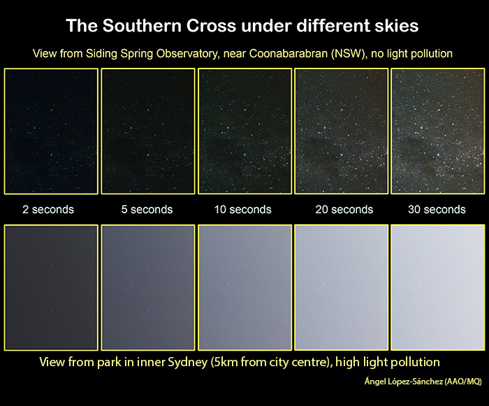Panels showing Southern Cross with and without light pollution