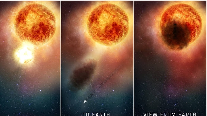 This four-panel graphic illustrates how the southern region of the rapidly evolving, bright, red supergiant star Betelgeuse.