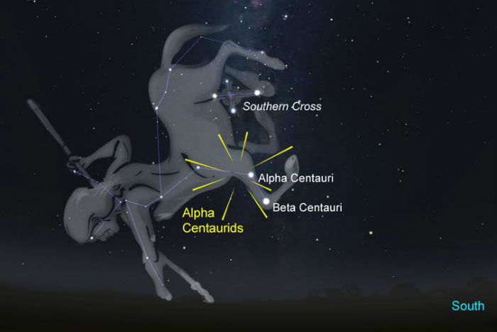 The position of the Alpha Centaurids in relation to the Southern Cross.