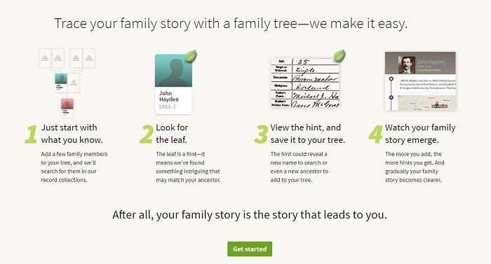 A screenshot advertising Ancestry.com.au