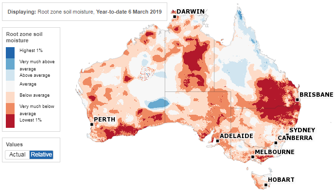 map of Australia red and orange across most of east and south east indicating very much below average to lowest 1% soil moisture