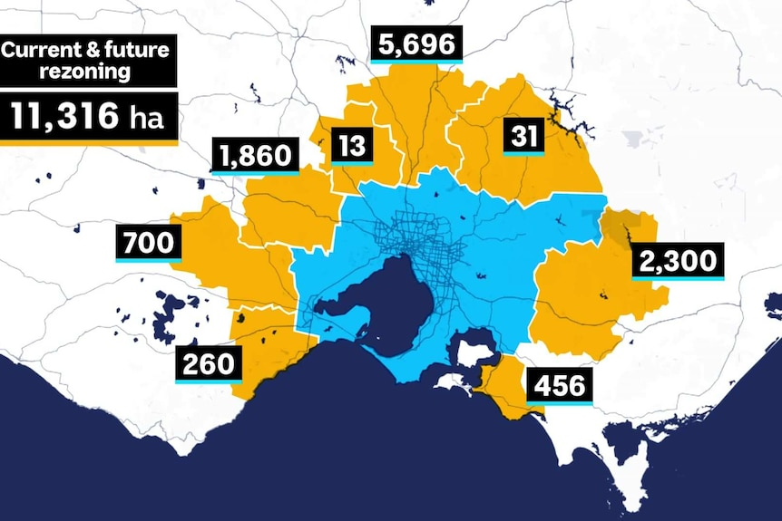A graph of more than 11,000 hectares farmland being rezoned in regional Victoria