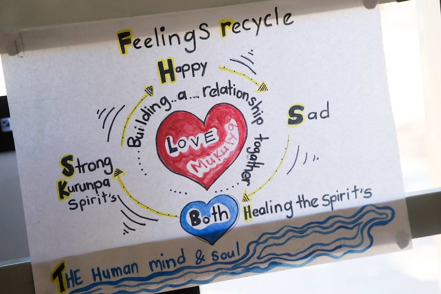 """A handmade sign hanging on a saying """"feeling recycle""""."""
