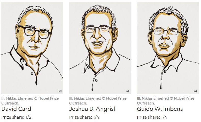 Nobel Prize winners 2021 economics