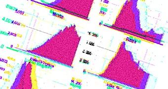 Colourful graphs on a tilt.