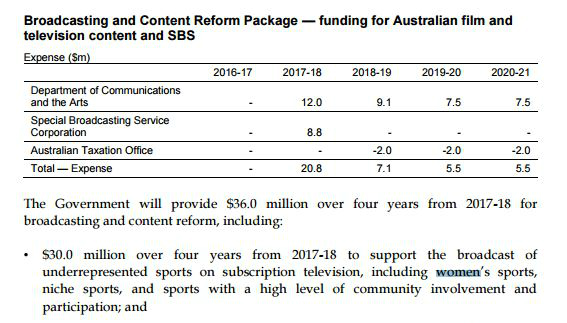 """Budget papers show $30 million allocated for """"the broadcast of underrepresented sports on subscription television""""."""
